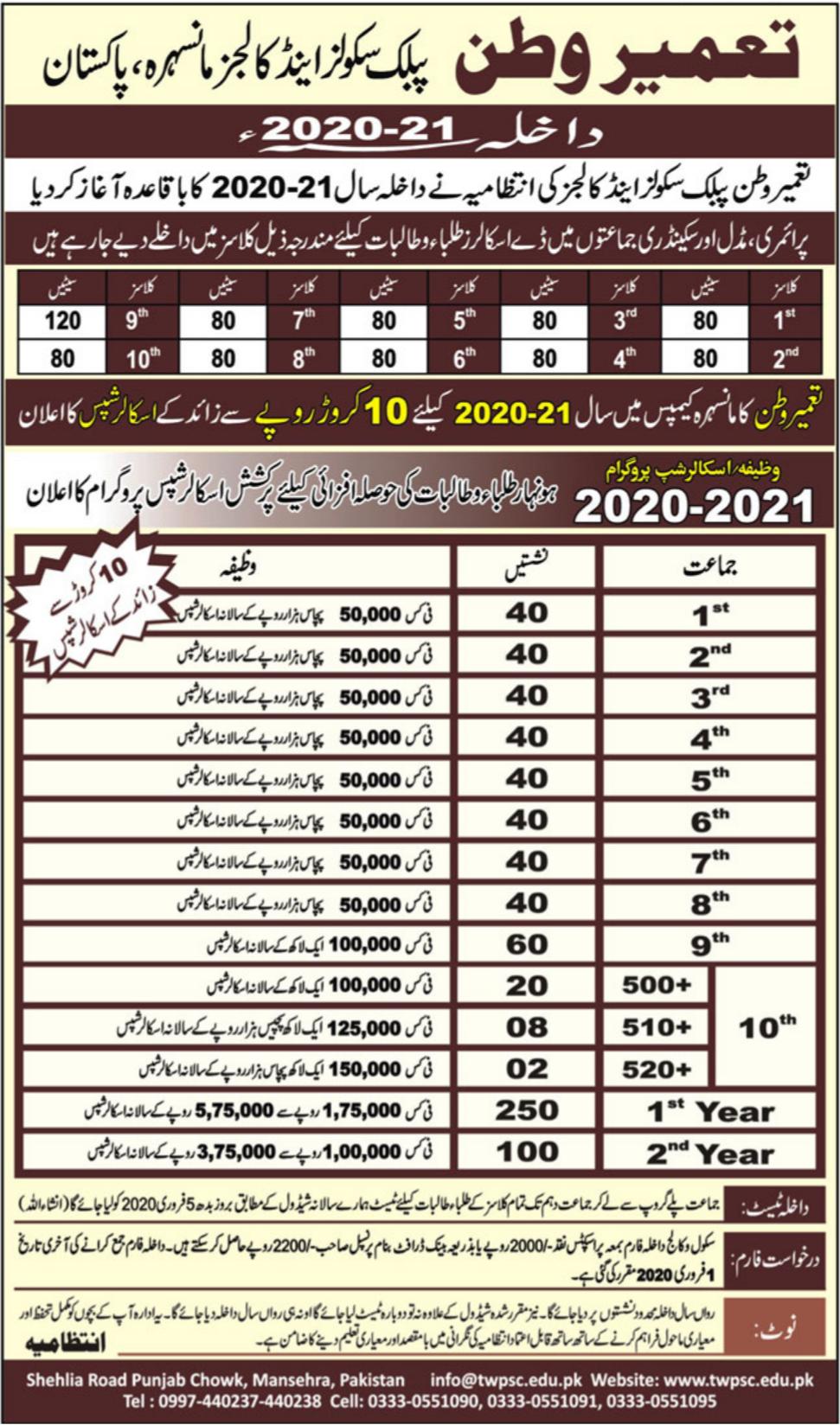 Tameer Watan Public School & College Admission 2020-2021