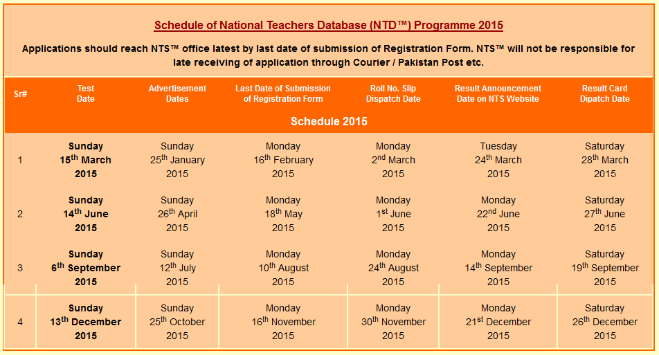 National Testing Service Date Sheet 2019 nts Annual Supply