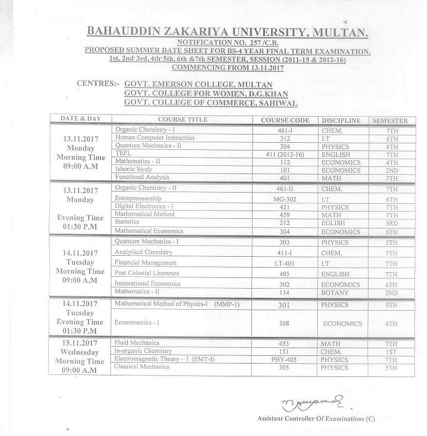 Bahauddin Zakariya University Date Sheet 2018 bzu Annual