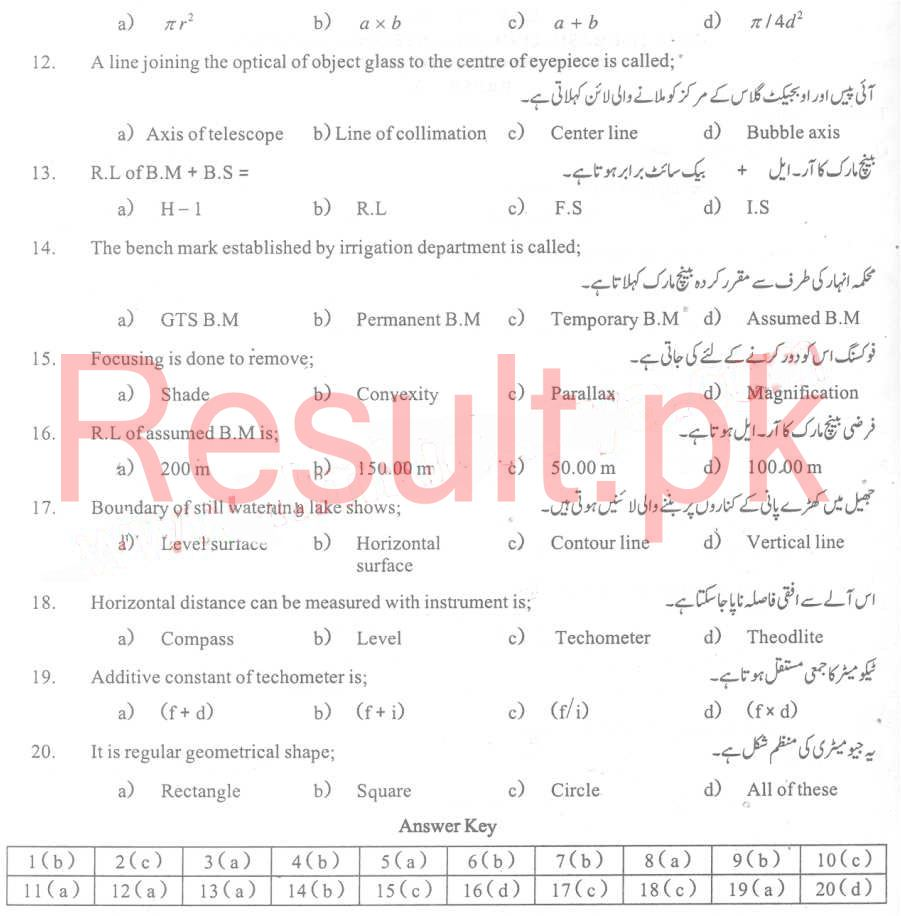 By Photo Congress || D com Part 2 Result 2017