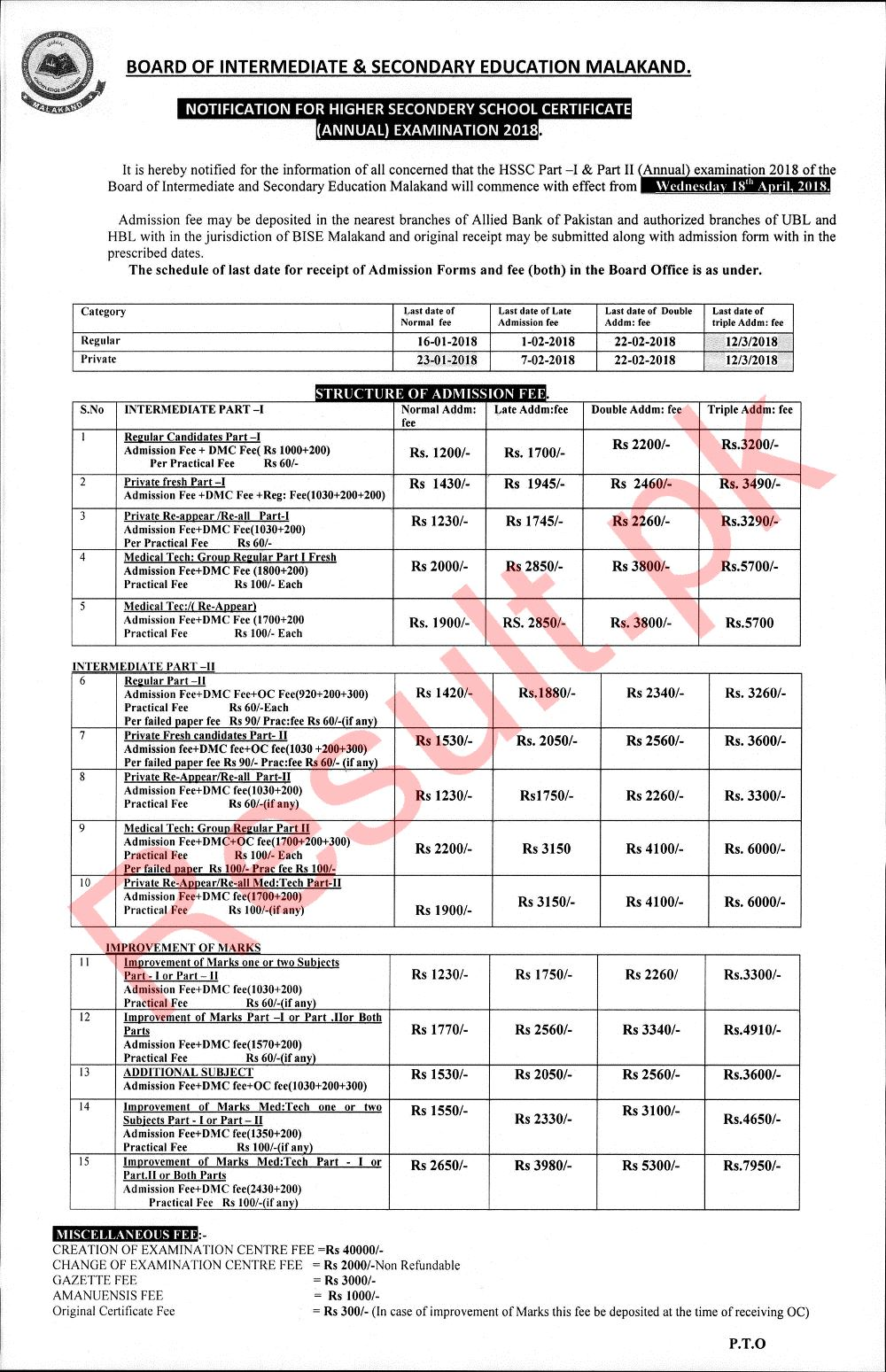 BISE Malakand Board Admissions 2019 bisemalakand Online