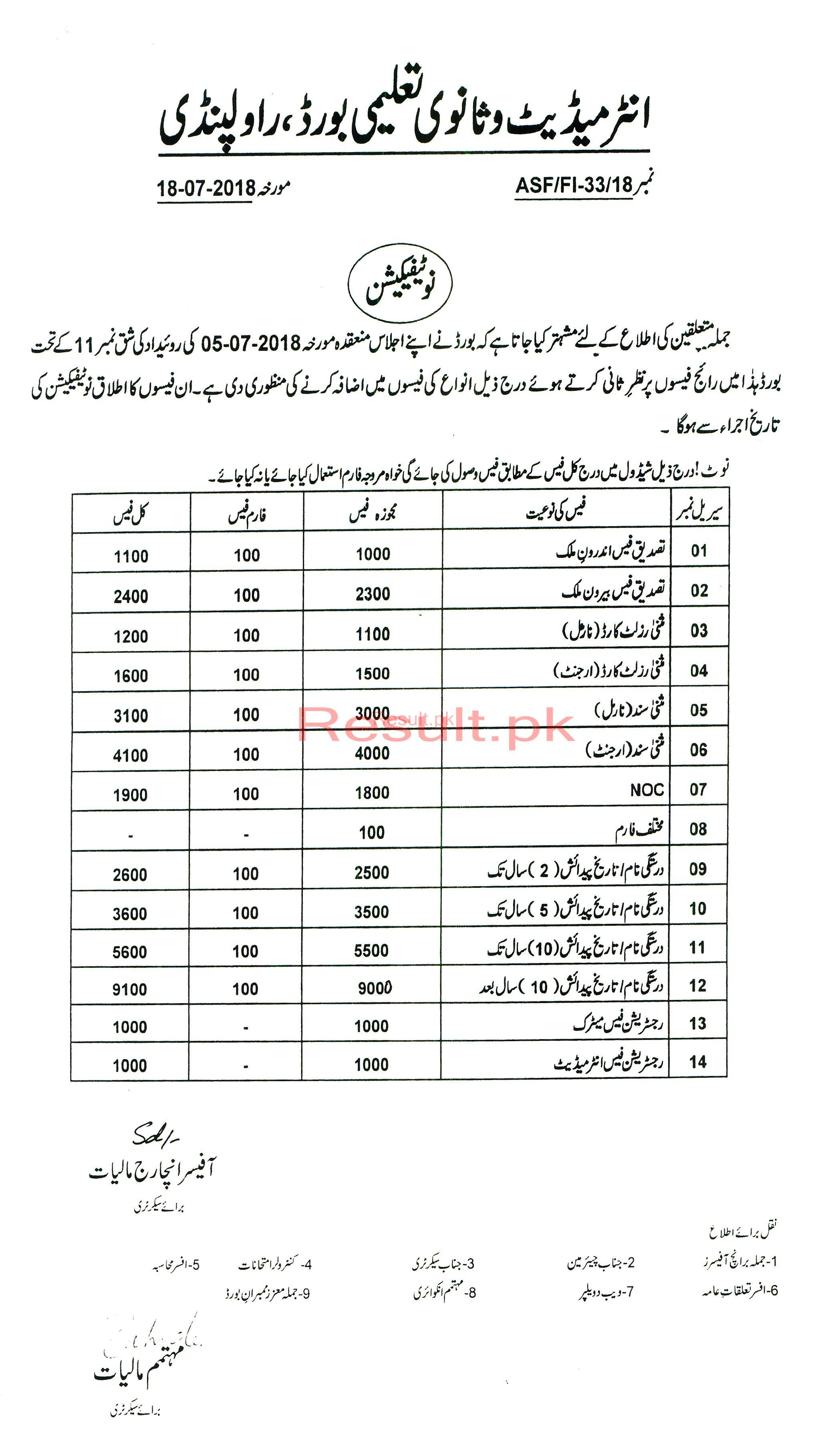 BISE Rawalpindi Board Admissions 2019 in School, College