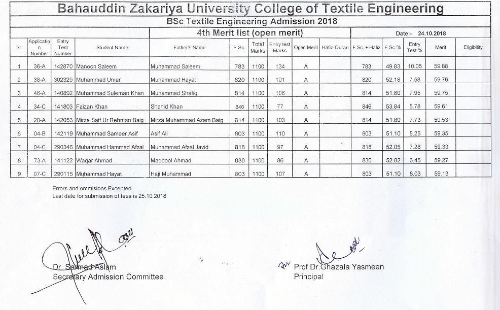 Bahauddin Zakariya University Admissions 2019 bzu Online