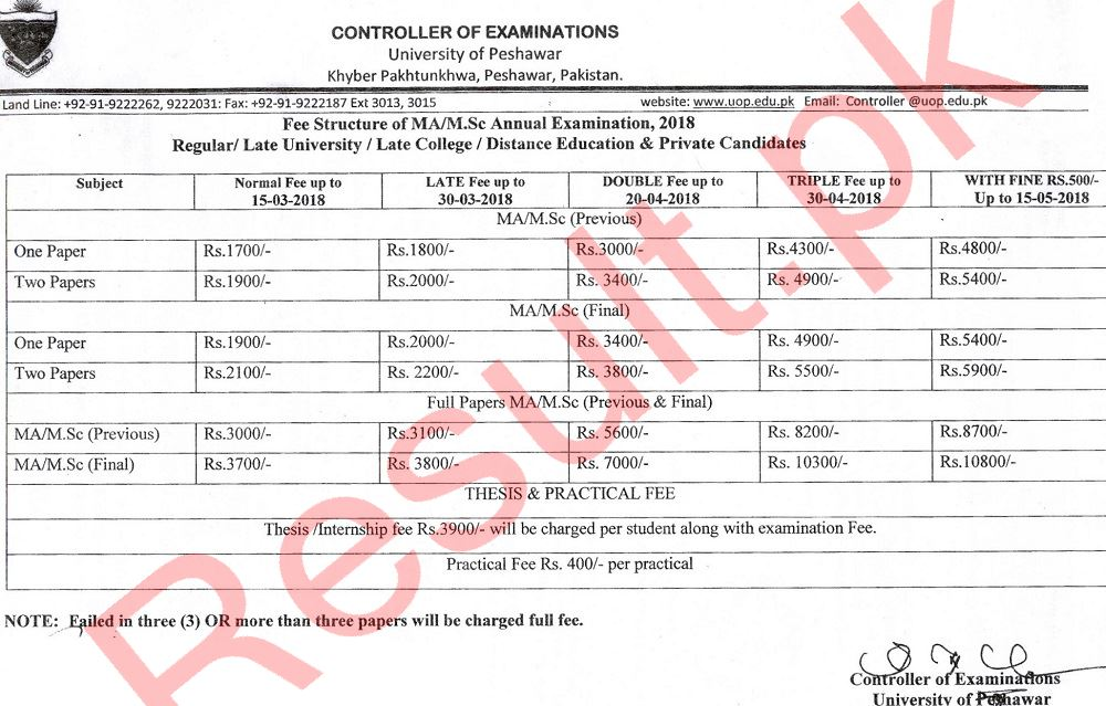 100+ Gc University Faisalabad Private Admission – yasminroohi