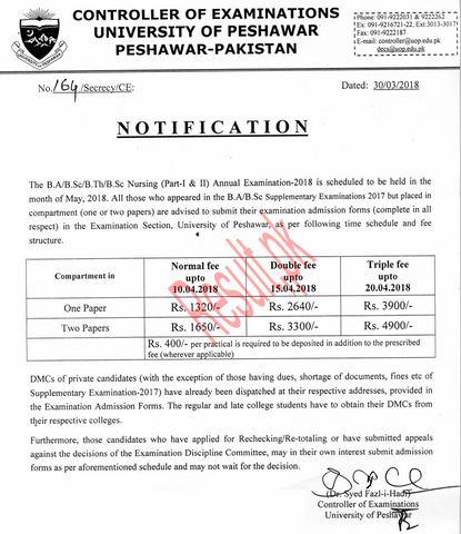 University of Peshawar Admissions 2019 in School, College