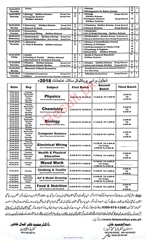 Dae Practical Date Sheet 2019