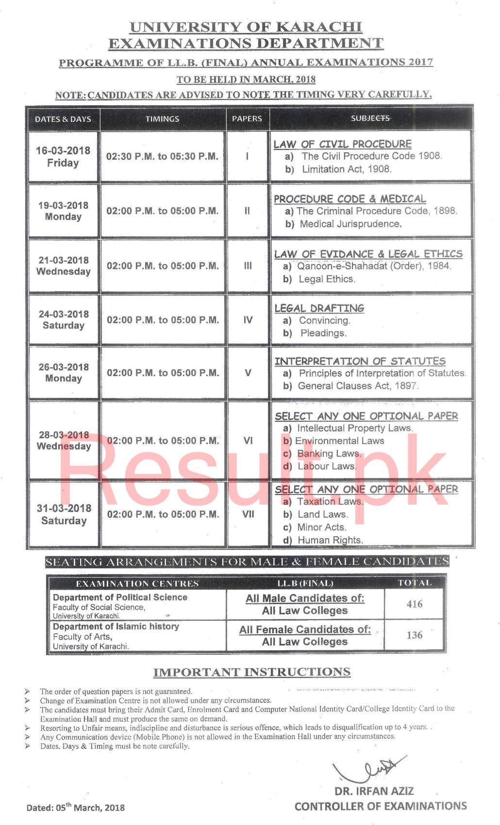 University of Karachi Date Sheet 2018 uok Annual Supply