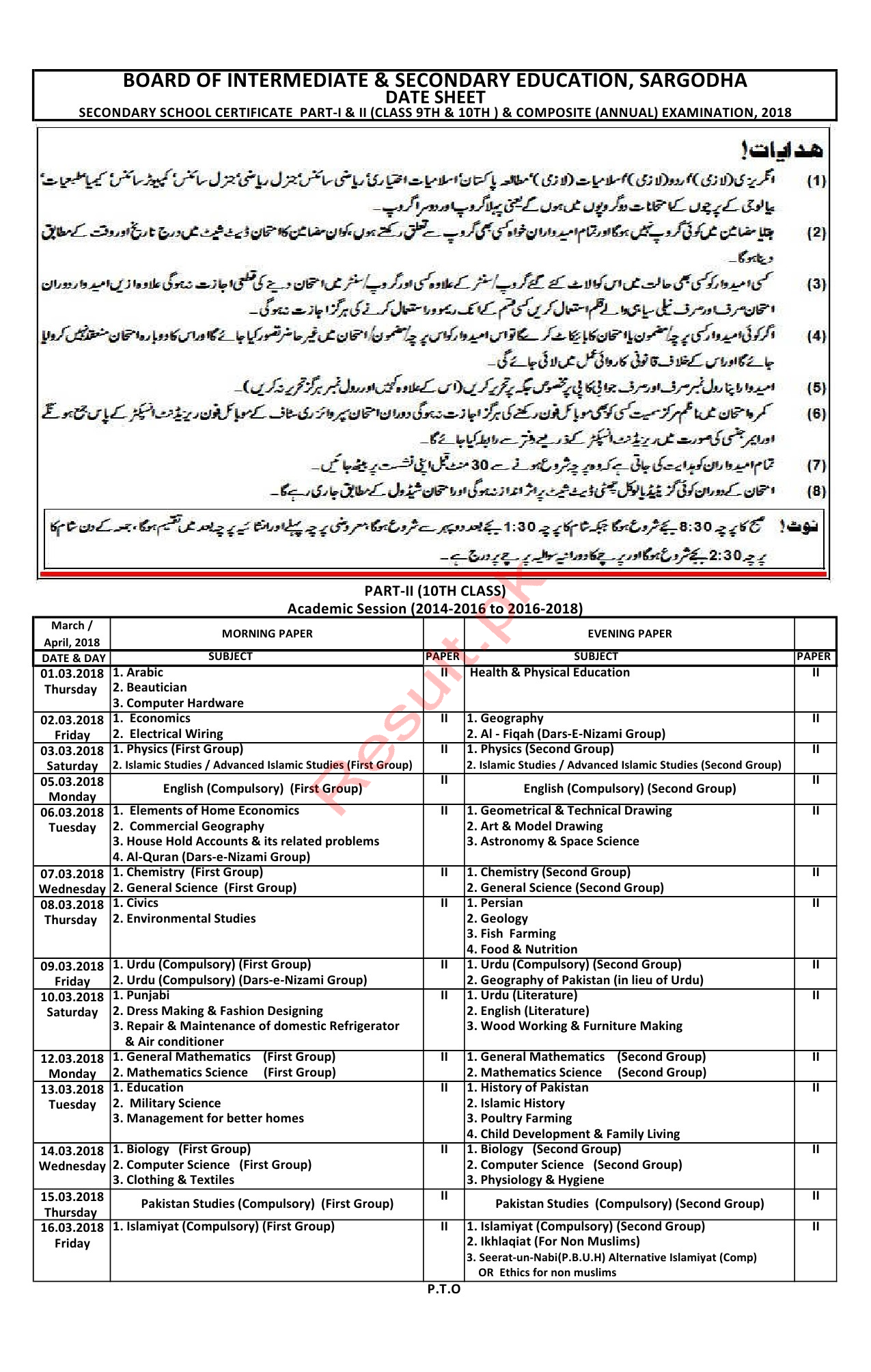 sargodha univeristy admission 2018
