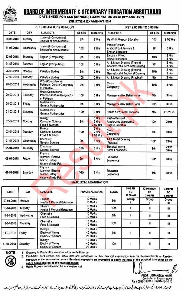 BISE Abbotabad Matric Datesheet 2018