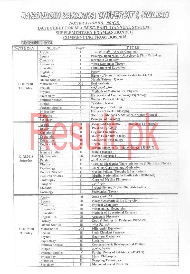 Bahauddin Zakariya University Date Sheet 2018 bzu Annual Supply
