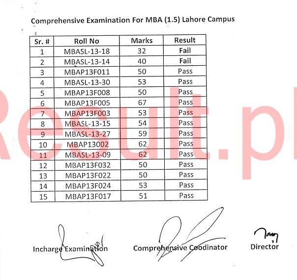 Bahauddin Zakariya University Result 2018 bzu Results Online