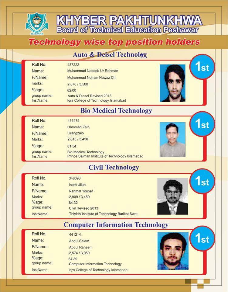 Dae Result 2019 KPK Board of Technical Education Peshawar