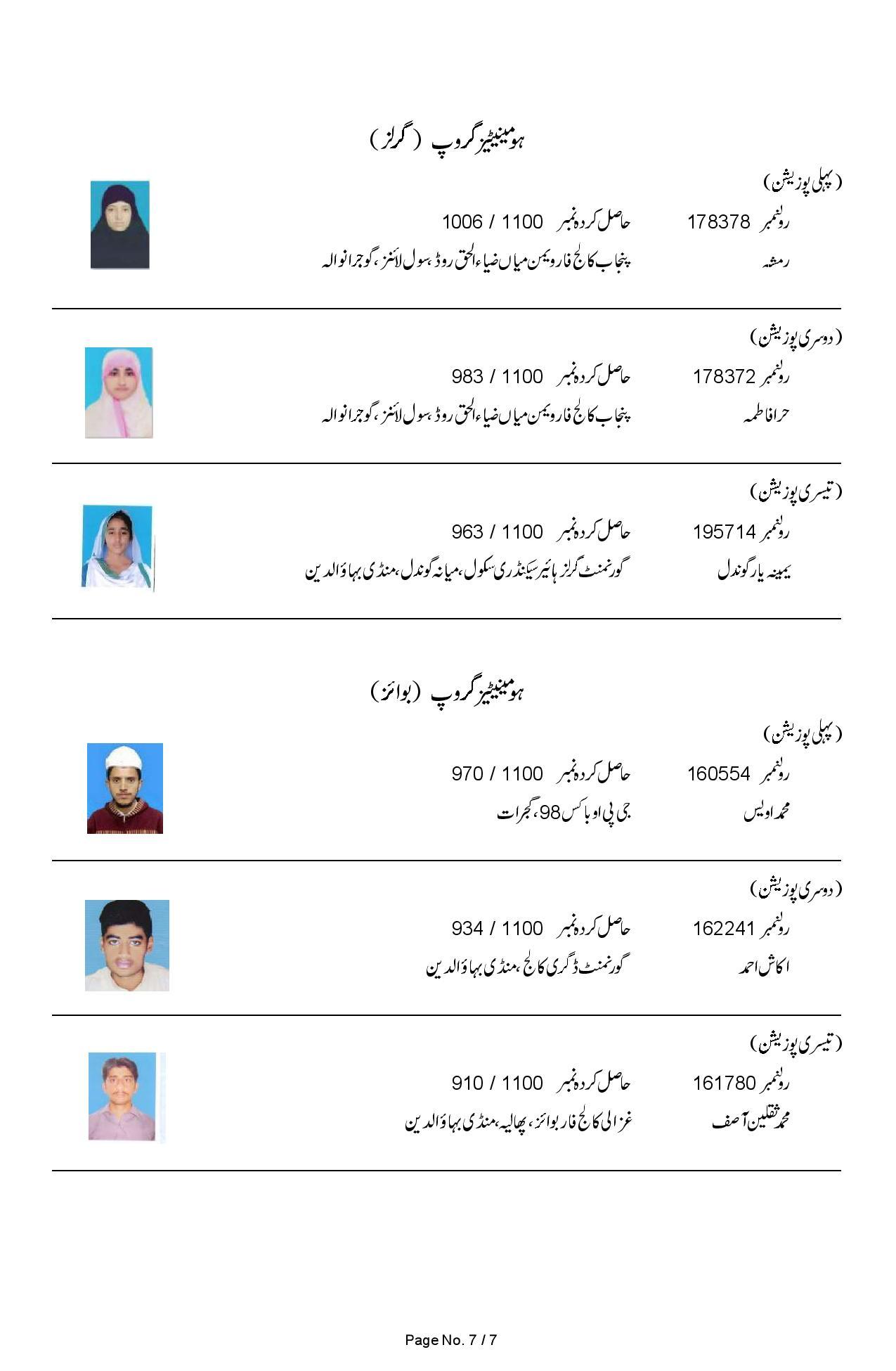 10 class result 2019 gujranwala board