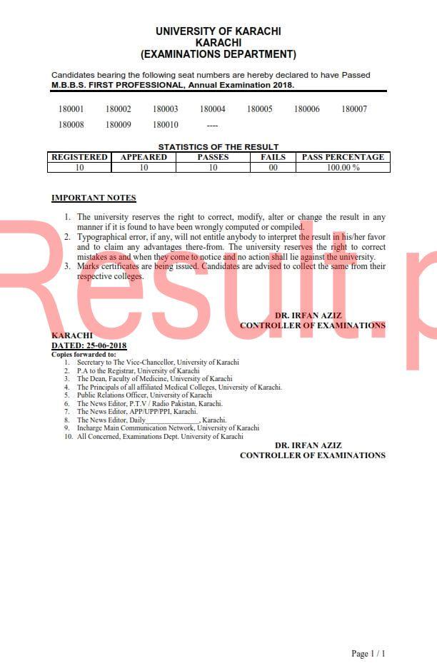 University of Karachi Result 2018 uok Results Online