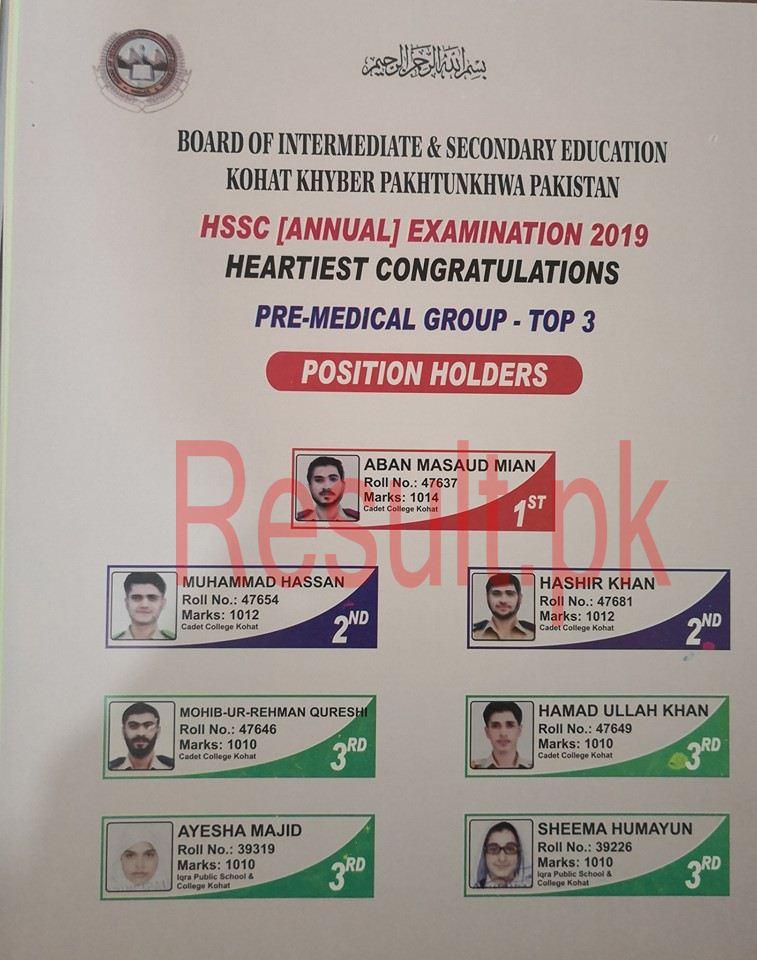 9th Class Result 2019 BISE Kohat Board bisekt Online