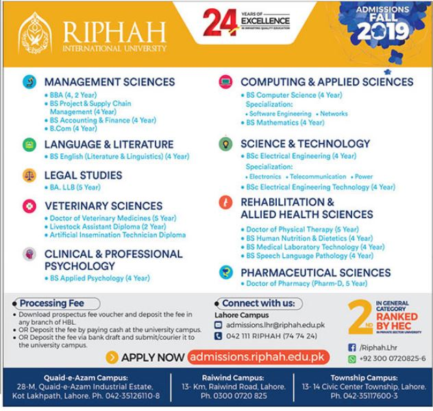 Riphah International University BS BSc MS admissions 2019