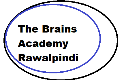 The Brains Academy Rwp MA Preparatory Classes Admission 2021
