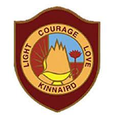 Kinnaird College for Women Prof Courses Admissions 2021