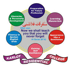 Karlot Residential College Islamabad