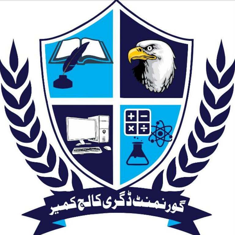 Govt Degree College For Women Kamer Town Sahiwal