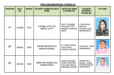 5th Class Result 2014 Bahawalpur Board Pdf